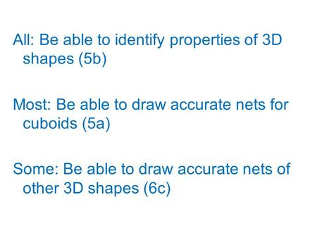 All: Be able to identify properties of 3D shapes (5b) Most: Be able to draw accurate nets for cuboids (5a) Some: Be able to draw accurate nets of other.