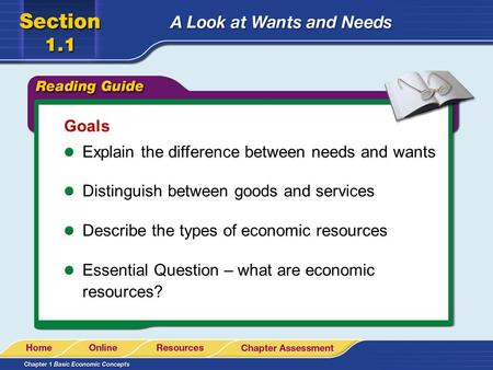 Goals Explain the difference between needs and wants Distinguish between goods and services Describe the types of economic resources Essential Question.