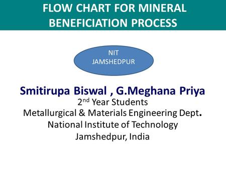 FLOW CHART FOR MINERAL BENEFICIATION PROCESS Smitirupa Biswal, G.Meghana Priya 2 nd Year Students Metallurgical & Materials Engineering Dept. National.
