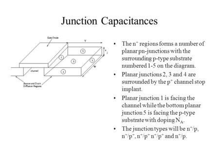 Junction Capacitances The n + regions forms a number of planar pn-junctions with the surrounding p-type substrate numbered 1-5 on the diagram. Planar junctions.