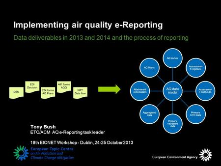 Implementing air quality e-Reporting Data deliverables in 2013 and 2014 and the process of reporting Tony Bush ETC/ACM AQ e-Reporting task leader 18th.