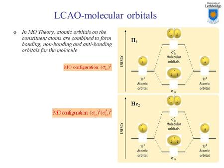LCAO-molecular orbitals oIn MO Theory, atomic orbitals on the constituent atoms are combined to form bonding, non-bonding and anti-bonding orbitals for.