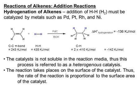 Reactions of Alkenes: Addition Reactions Hydrogenation of Alkenes – addition of H-H (H 2 ) must be catalyzed by metals such as Pd, Pt, Rh, and Ni.  H°