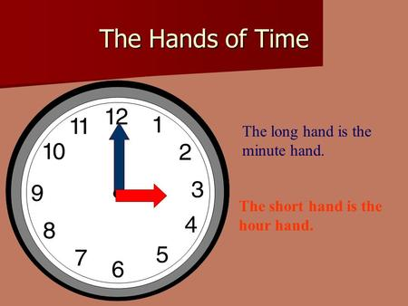 The Hands of Time The long hand is the minute hand. The short hand is the hour hand.
