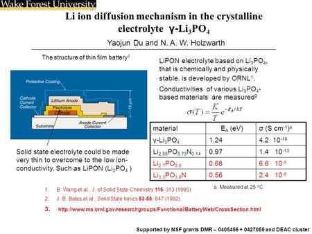Li ion diffusion mechanism in the crystalline electrolyte γ- Li 3 PO 4 The structure of thin film battery 3 Solid state electrolyte could be made very.