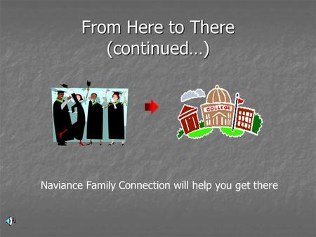 From Here to There (continued…) Naviance Family Connection will help you get there.