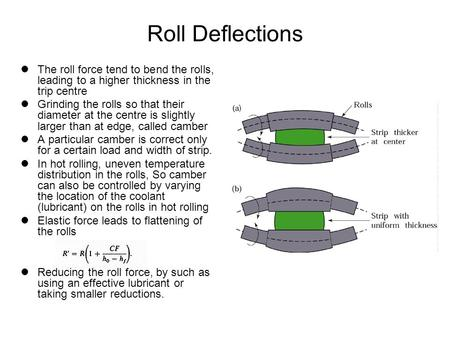 Roll Deflections The roll force tend to bend the rolls, leading to a higher thickness in the trip centre Grinding the rolls so that their diameter at the.