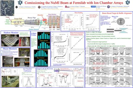 Comissioning the NuMI Beam at Fermilab with Ion Chamber Arrays D. Indurthy, R. Keisler, S. Kopp, S. Mendoza, M. Proga, Z. Pavlovich, R. Zwaska Department.