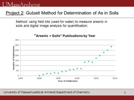 1 University of Massachusetts at Amherst Department of Chemistry Project 2: Gutzeit Method for Determination of As in Soils Method: using field kits (used.