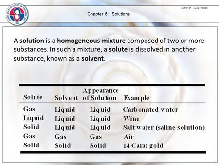 CMH 121 Luca Preziati Chapter 6: Solutions A solution is a homogeneous mixture composed of two or more substances. In such a mixture, a solute is dissolved.