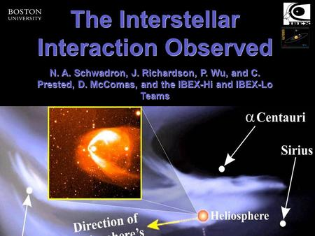 1 N. A. Schwadron - Hawaii -2009Interstellar Interaction Observed Jan 7, 2009 The Interstellar Interaction Observed N. A. Schwadron, J. Richardson, P.