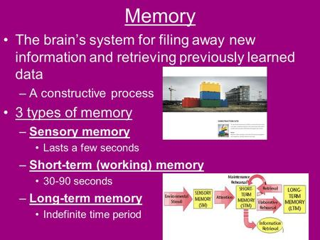 Memory The brain's system for filing away new information and retrieving previously learned data –A constructive process 3 types of memory –Sensory memory.