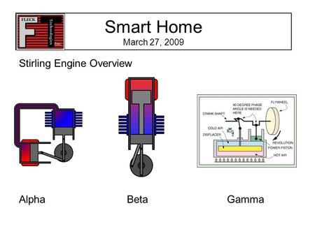 Smart Home March 27, 2009 Stirling Engine Overview Alpha Beta Gamma.