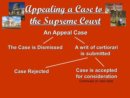 Appealing a Case to the Supreme Court the Supreme Court An Appeal Case A writ of certiorari is submitted is submitted The Case is Dismissed Case Rejected.