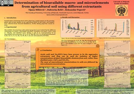 Determination of bioavailable macro- and microelements from agricultural soil using different extractants 1.Introduction Translocation of elements from.