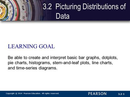 Copyright © 2014 Pearson Education. All rights reserved. 3.2-1 3.2 Picturing Distributions of Data LEARNING GOAL Be able to create and interpret basic.