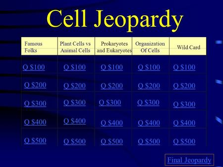 Cell Jeopardy Famous Folks Plant Cells vs Animal Cells Prokaryotes and Eukaryotes Organization Of Cells Wild Card Q $100 Q $200 Q $300 Q $400 Q $500 Q.