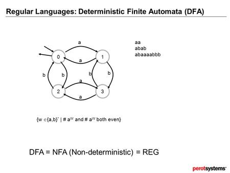 Regular Languages: Deterministic Finite Automata (DFA) 0 32 1 a a a a b b bb DFA = NFA (Non-deterministic) = REG {w  {a,b} * | # a W and # a W both even}
