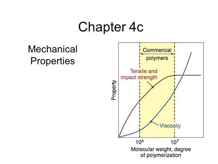 Chapter 4c Mechanical Properties. Heat Distortion Temperature The maximum temperature at which a polymer can be used in rigid material applications is.