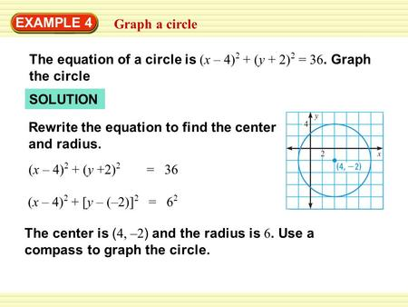 EXAMPLE 4 Graph a circle The equation of a circle is (x – 4) 2 + (y + 2) 2 = 36. Graph the circle SOLUTION Rewrite the equation to find the center and.