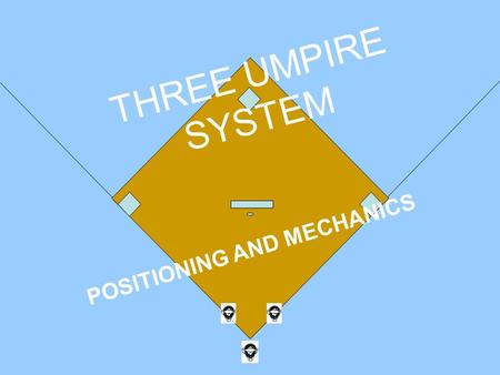 THREE UMPIRE SYSTEM POSITIONING AND MECHANICS. THINGS TO GO OVER IN PRE-GAME UMPIRE'S MEETING Down and set with runners on base. Who goes out if the ball.