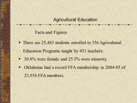Agricultural Education Facts and Figures  There are 25,483 students enrolled in 356 Agricultural Education Programs taught by 431 teachers.  30.8% were.
