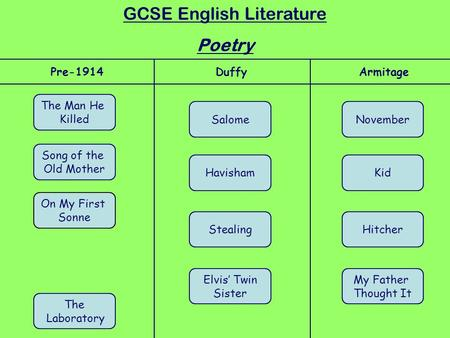 GCSE English Literature Poetry On My First Sonne The Laboratory Song <strong>of</strong> the Old Mother The Man He Killed Pre-1914DuffyArmitage Salome Havisham Stealing.
