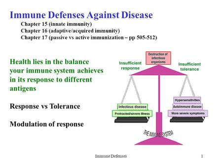 1 Immune Defenses Against Disease Chapter 15 (innate immunity) Chapter 16 (adaptive/acquired immunity) Chapter 17 (passive vs active immunization – pp.