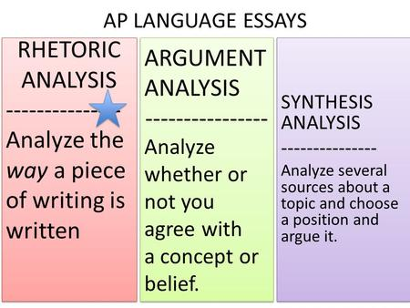 rhetorical strategies essay for ap english lang Past ap english language and composition essay topics  argument a passage from a joseph addison essay in the  analyze the rhetorical strategies and stylistic.