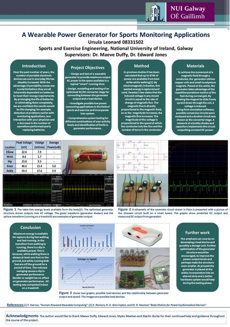 A Wearable Power Generator for Sports Monitoring Applications Ursula Leonard 08331502 Sports and Exercise Engineering, National University of Ireland,