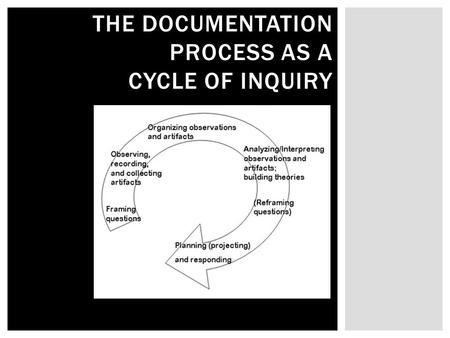 THE DOCUMENTATION PROCESS AS A CYCLE OF INQUIRY. WHAT IS DOCUMENTATION? Documentation is a means to collect information, observations and learning. It.