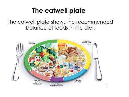 The eatwell plate shows the recommended balance of foods in the diet. The eatwell plate.