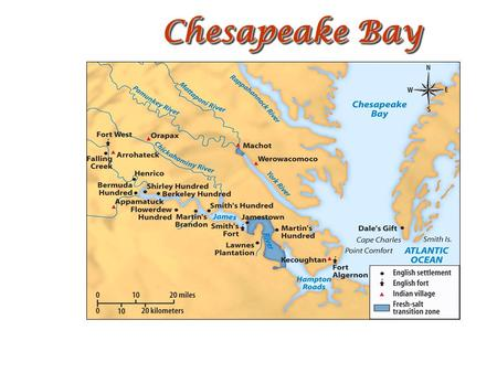 Chesapeake Bay. Aim: What were the different ways to become an English colony? What issues did the colonists have with the Natives? (I)Colonial Charters: