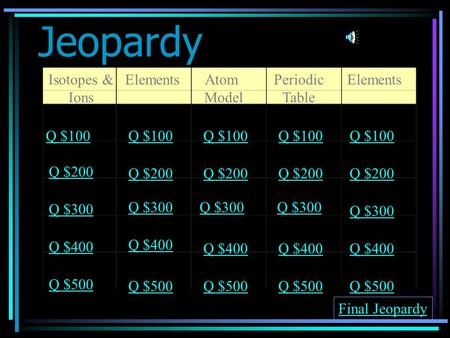 Jeopardy Isotopes & Ions ElementsAtom Model Periodic Table Elements Q $100 Q $200 Q $300 Q $400 Q $500 Q $100 Q $200 Q $300 Q $400 Q $500 Final Jeopardy.