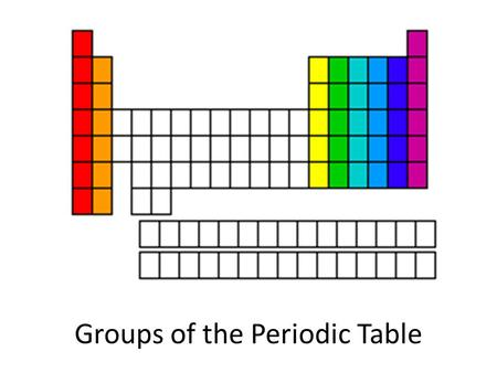 Groups of the Periodic Table. Groups Vertical columns on the PT Elements in the same group… – have the same number of electrons in their outer shell (Valence.