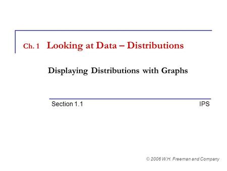Ch. 1 Looking at Data – Distributions Displaying Distributions with Graphs Section 1.1 IPS © 2006 W.H. Freeman and Company.