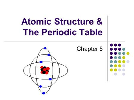 Atomic Structure & The Periodic Table Chapter 5. Objectives Students will be able to: Recognize where atoms of some common elements are found and how.