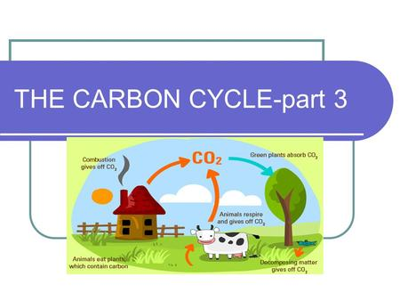 THE CARBON CYCLE-part 3. Carbon Cycle The same carbon atoms are used over and over on earth. They cycle between the earth & the atmosphere.