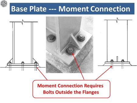 Base Plate --- Moment Connection Moment Connection Requires Bolts Outside the Flanges.