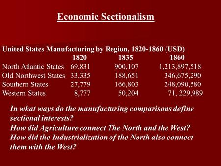 Economic Sectionalism United States Manufacturing by Region, 1820-1860 (USD) 1820 1835 1860 North Atlantic States 69,831 900,107 1,213,897,518 Old Northwest.