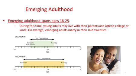 1 Emerging Adulthood Emerging adulthood spans ages 18-25. –During this time, young adults may live with their parents and attend college or work. On average,