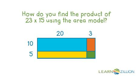 How do you find the product of 23 x 15 using the area model? 20 3 10 5.