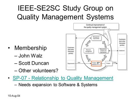 10-Aug-04 IEEE-SE2SC Study Group on Quality Management Systems Membership –John Walz –Scott Duncan –Other volunteers? SP-07 - Relationship to Quality Management.