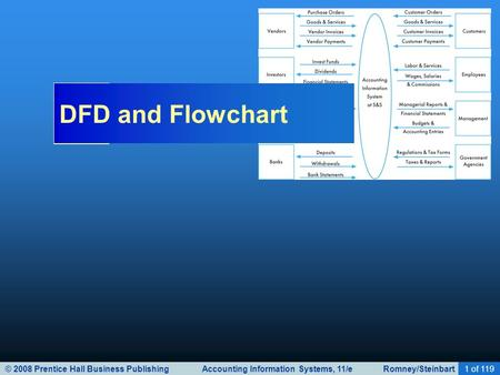 © 2008 Prentice Hall Business Publishing Accounting Information Systems, 11/e Romney/Steinbart1 of 119 C DFD and Flowchart.