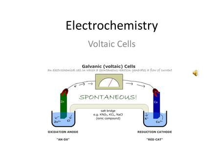 Electrochemistry Voltaic Cells Voltaic (Galvanic) Cells - spontaneous reaction used to produce electrical energy. Salt Bridge Cells Zn(s) + Cu 2+ (aq)