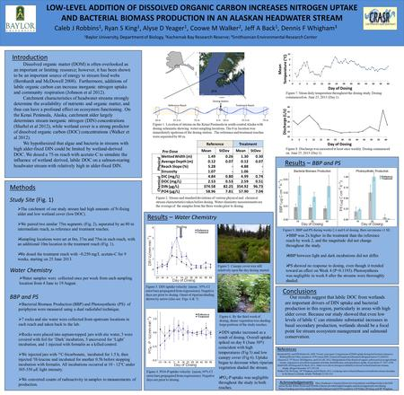 LOW-LEVEL ADDITION OF DISSOLVED ORGANIC CARBON INCREASES NITROGEN UPTAKE AND BACTERIAL BIOMASS PRODUCTION IN AN ALASKAN HEADWATER STREAM Caleb J Robbins.