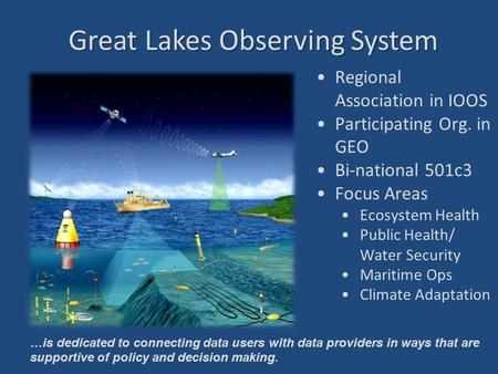 Great Lakes Observing System Regional Association in IOOS Participating Org. in GEO Bi-national 501c3 Focus Areas Ecosystem Health Public Health/ Water.