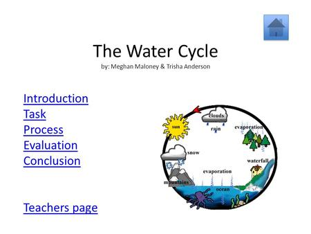 The Water Cycle by: Meghan Maloney & Trisha Anderson Introduction Task Process Evaluation Conclusion Teachers page.