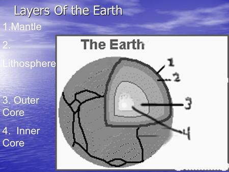 Layers Of the Earth 1.Mantle 2. Lithosphere 3. Outer Core 4. Inner Core.
