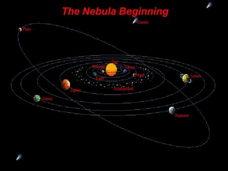 The Nebula Beginning. So……. What is the evidence???
